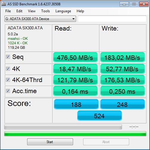 Результаты SX300 в AS SSD