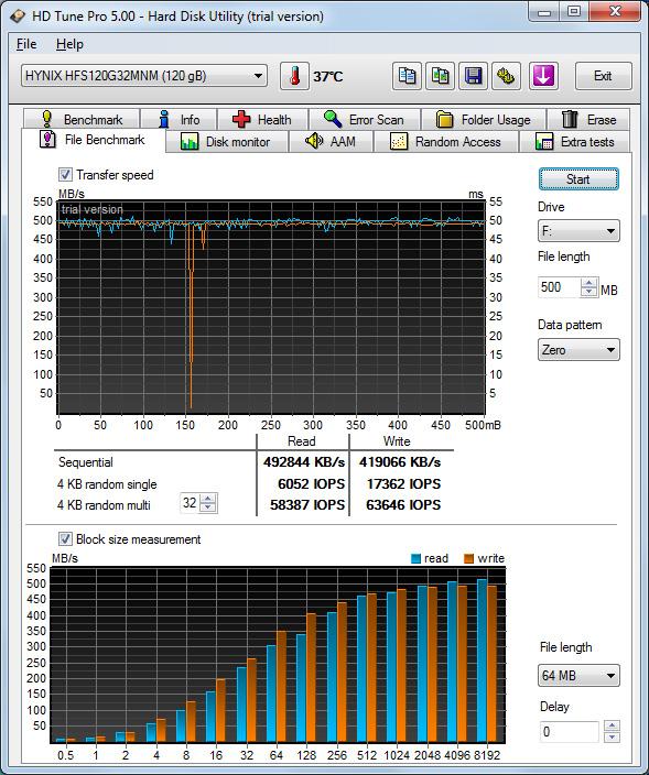 Обзор SK hynix SH910 - результаты тестов