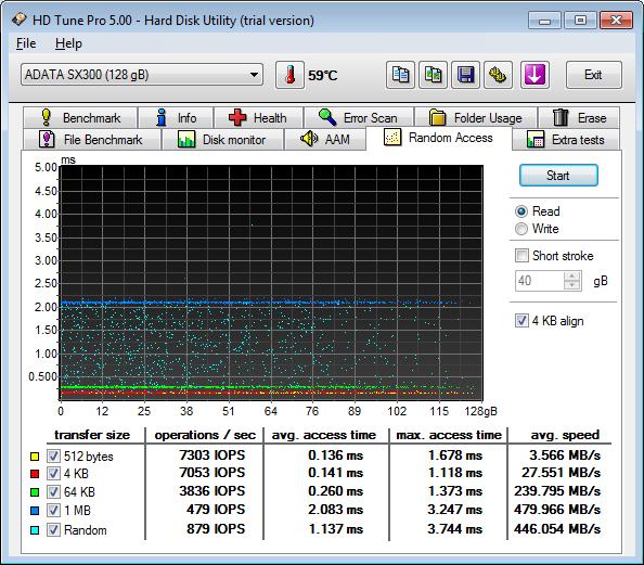Результаты ADATA SX300 в HD Tune